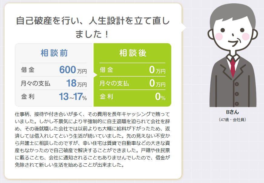 自己破産で借金を0円にした例